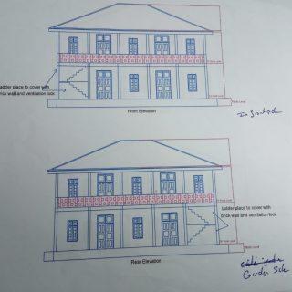 Plan de Loikaw