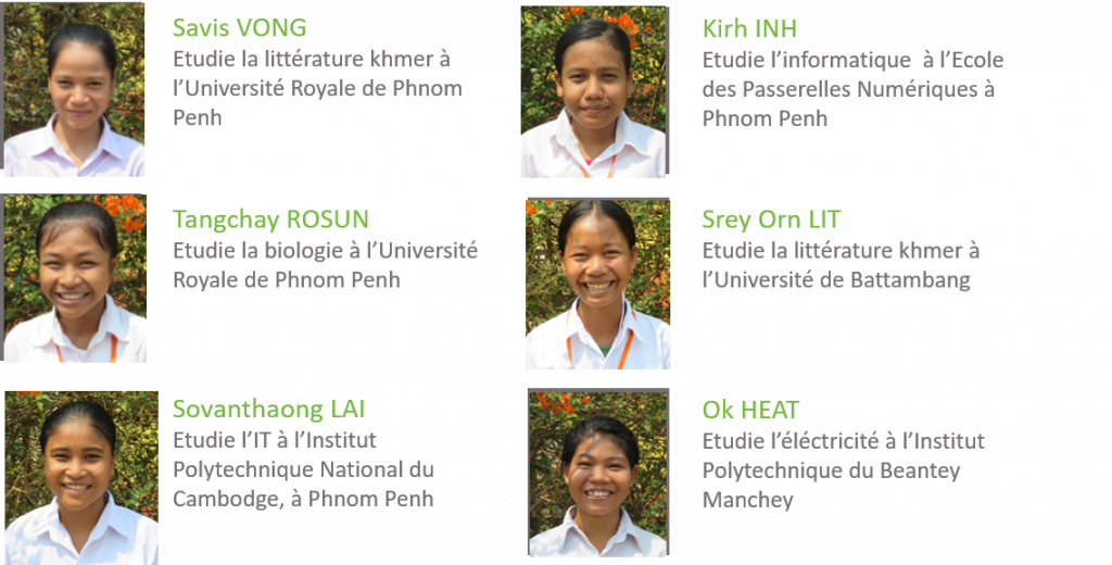 Etudiants de Samrong